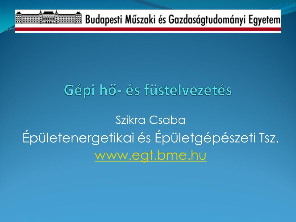 Szikra Csaba Épületenergetikai és Épületgépészeti Tsz. www.egt.bme.hu