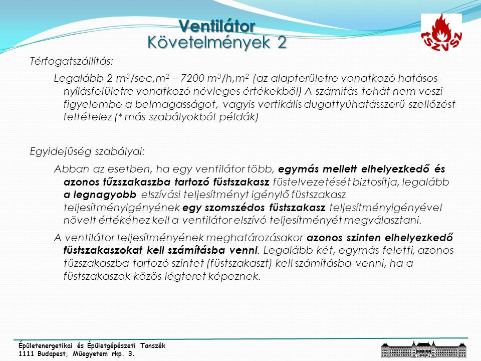 Ventilátor Követelmények 2 Épületenergetikai és Épületgépészeti Tanszék 1111 Budapest, Műegyetem rkp. 3. Térfogatszállítás: Legalább 2 m 3 /sec,m 2 –