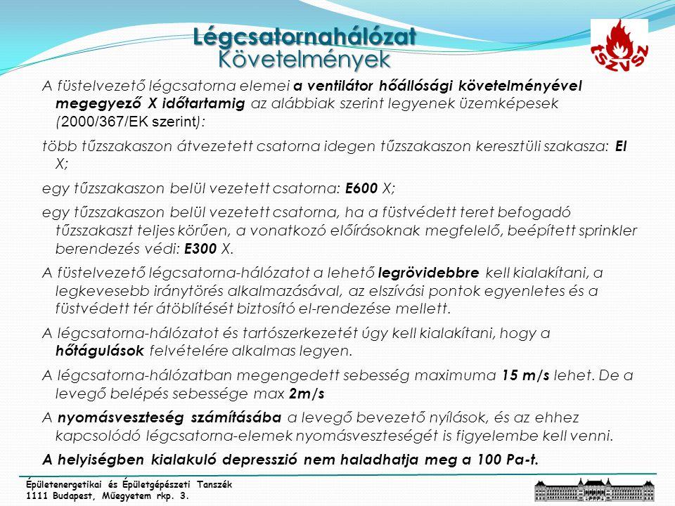 Légcsatornahálózat Követelmények Épületenergetikai és Épületgépészeti Tanszék 1111 Budapest, Műegyetem rkp. 3. A füstelvezető légcsatorna elemei a ven