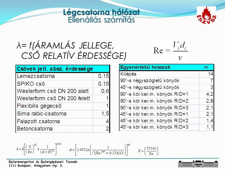 Légcsatorna hálózat Ellenállás számítás Épületenergetikai és Épületgépészeti Tanszék 1111 Budapest, Műegyetem rkp. 3. λ= f(ÁRAMLÁS JELLEGE, CSŐ RELATÍ