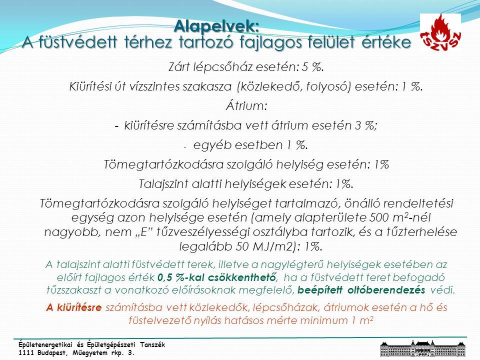 Alapelvek: A füstvédett térhez tartozó fajlagos felület értéke Épületenergetikai és Épületgépészeti Tanszék 1111 Budapest, Műegyetem rkp. 3. Zárt lépc