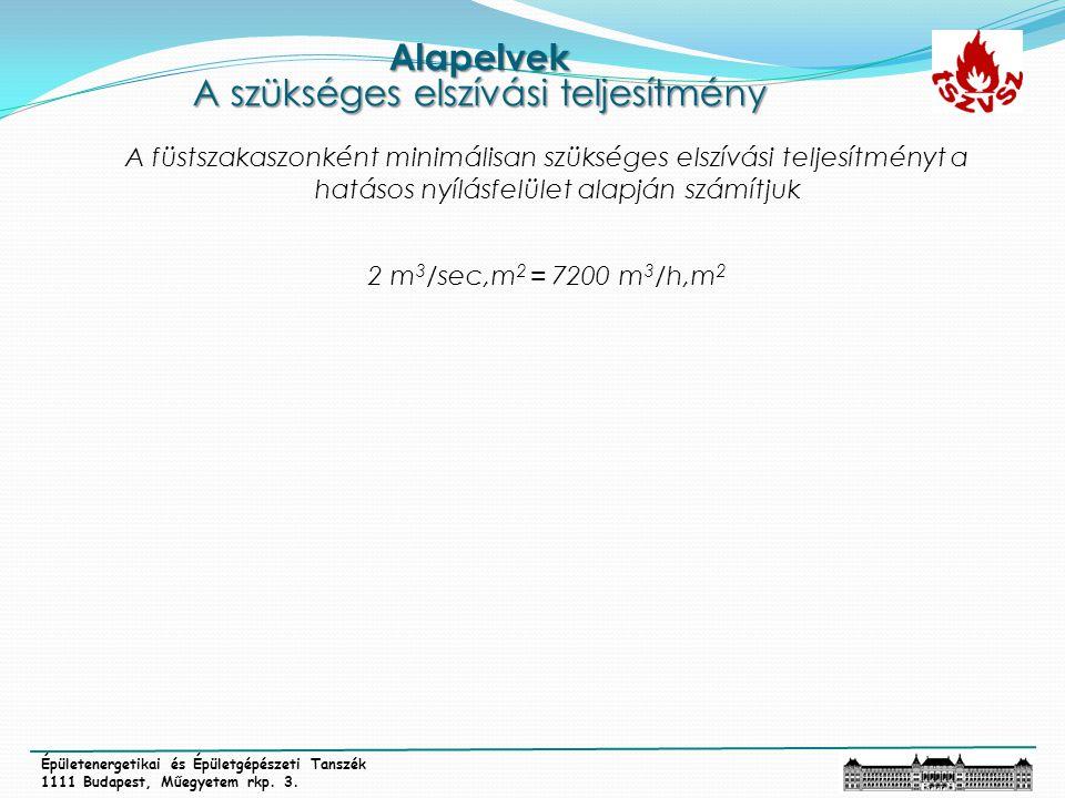 Alapelvek A szükséges elszívási teljesítmény Épületenergetikai és Épületgépészeti Tanszék 1111 Budapest, Műegyetem rkp. 3. A füstszakaszonként minimál