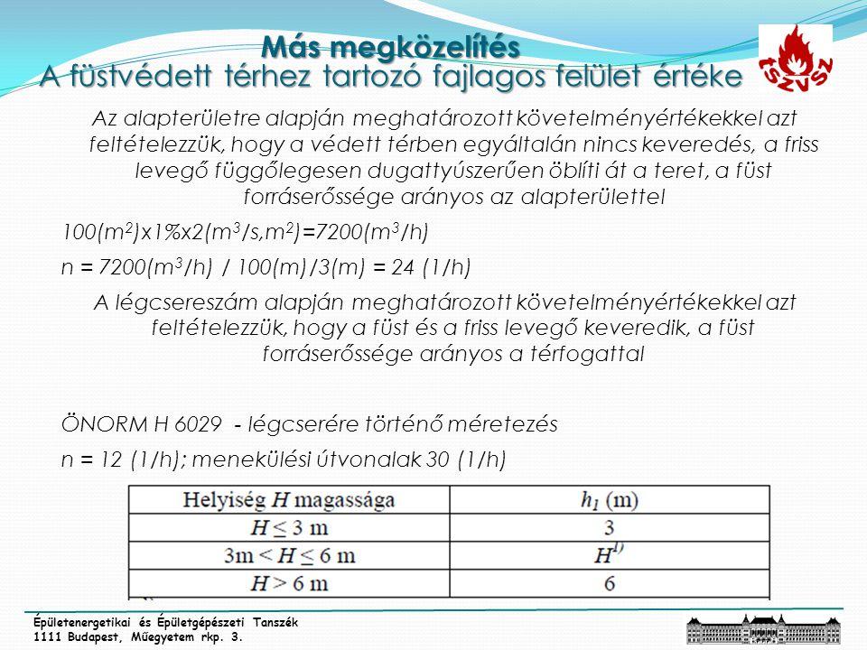 Más megközelítés A füstvédett térhez tartozó fajlagos felület értéke Épületenergetikai és Épületgépészeti Tanszék 1111 Budapest, Műegyetem rkp. 3. Az