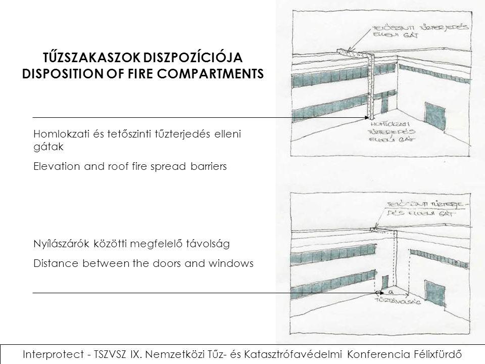 Interprotect - TSZVSZ IX. Nemzetközi Tűz- és Katasztrófavédelmi Konferencia Félixfürdő Homlokzati és tetőszinti tűzterjedés elleni gátak Elevation and