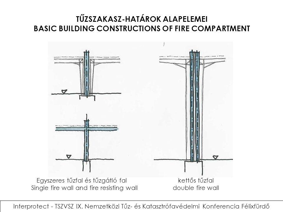 TŰZSZAKASZ-HATÁROK ALAPELEMEI BASIC BUILDING CONSTRUCTIONS OF FIRE COMPARTMENT Interprotect - TSZVSZ IX. Nemzetközi Tűz- és Katasztrófavédelmi Konfere