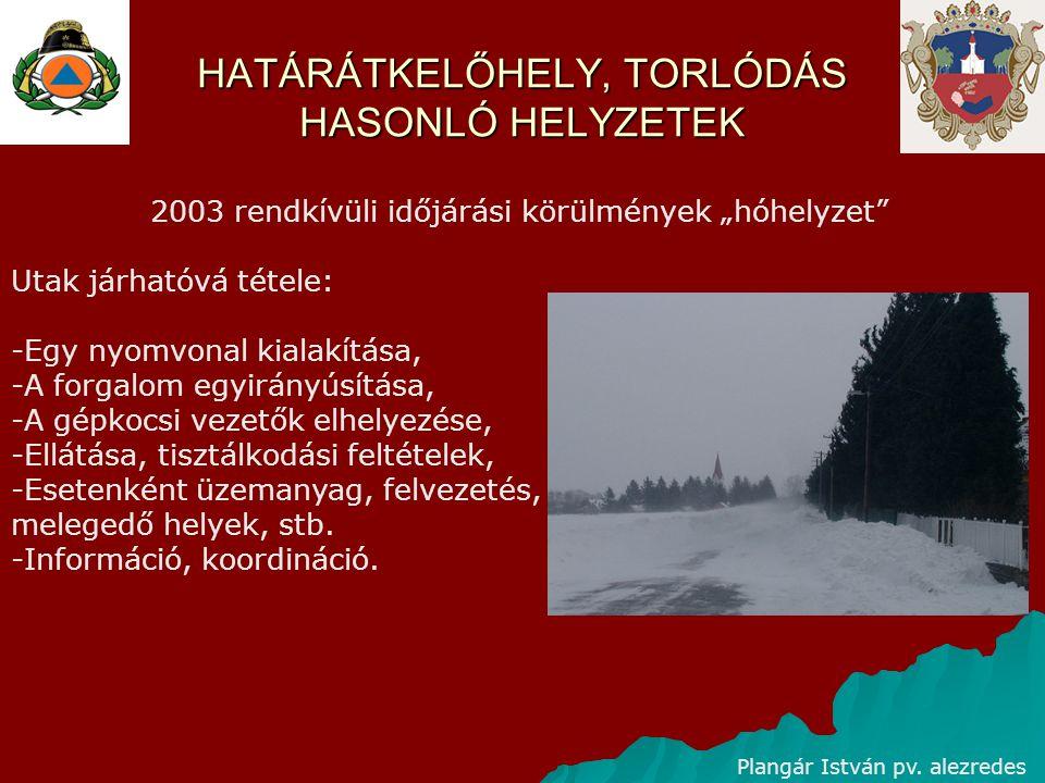 """HATÁRÁTKELŐHELY, TORLÓDÁS HASONLÓ HELYZETEK 2003 rendkívüli időjárási körülmények """"hóhelyzet"""" Utak járhatóvá tétele: -Egy nyomvonal kialakítása, -A fo"""