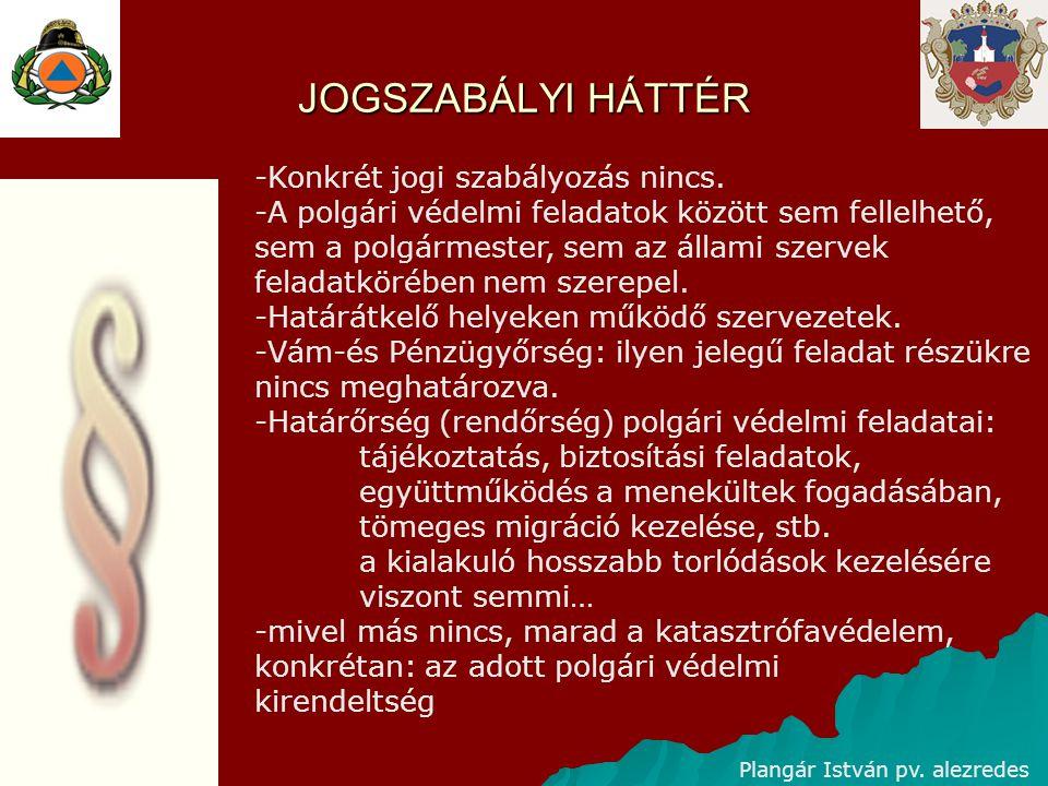 HATÁRÁTKELŐHELY, TORLÓDÁS, HŐSÉG Magyar-Ukrán határátkelő hely Záhony 2007 július, augusztus: - 6-8 km a teherforgalom torlódása - kamionok, klíma, jól felkészültek, ellátottak, elegendő pénzeszközök, - gépkocsi vezetőknek nem újkeletű, - probléma az ivóvíz készletek gyors fogyása Feladat: - ivóvíz készletek beszerzése, - a készletek helyszínre szállítása, - az ivóvíz kiosztása.