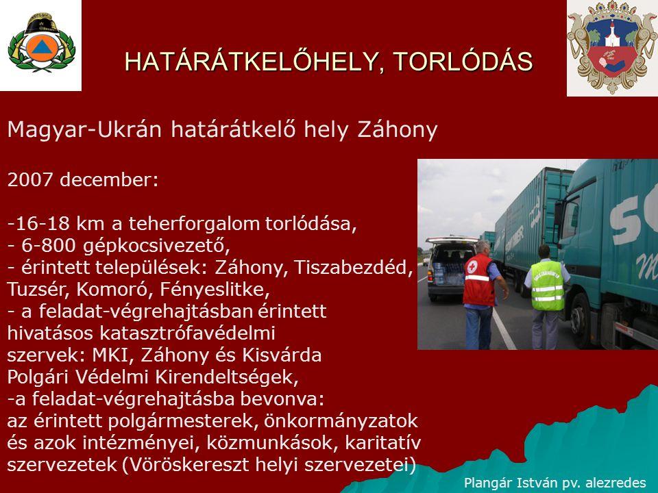 HATÁRÁTKELŐHELY, TORLÓDÁS Plangár István pv. alezredes Magyar-Ukrán határátkelő hely Záhony 2007 december: -16-18 km a teherforgalom torlódása, - 6-80