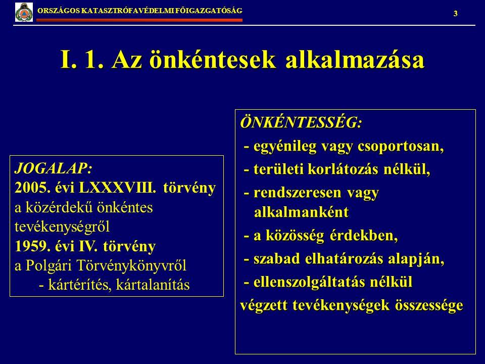 (1) A Szabályzat hatálya kiterjed: a katasztrófák elleni védekezés irányításáért felelős miniszter tevékenységirányítása alá tartozó szervekre és szervezetekre, a Magyar Köztársaság területén élő vagy tartózkodási, bevándorlási és letelepedési engedéllyel itt tartózkodó természetes személyekre, jogi személyiséggel rendelkező és azzal nem rendelkező gazdálkodó szervekre, a katasztrófák elleni védekezésben közreműködőként résztvevő non-profit szervezetekre, (2) A Szabályzat rendelkezéseit kell alkalmazni a Magyar Köztársaság területén, valamint a Magyar Köztársaság képviseletében külföldön végzett katasztrófavédelmi tevékenységre.