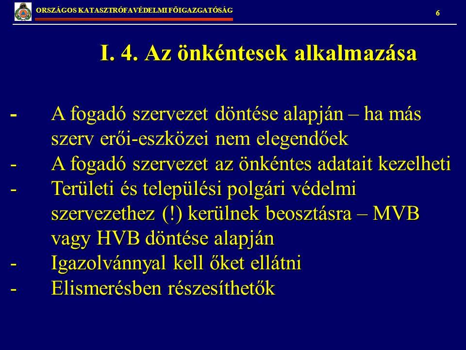 7 ORSZÁGOS KATASZTRÓFAVÉDELMI FŐIGAZGATÓSÁG II.1.