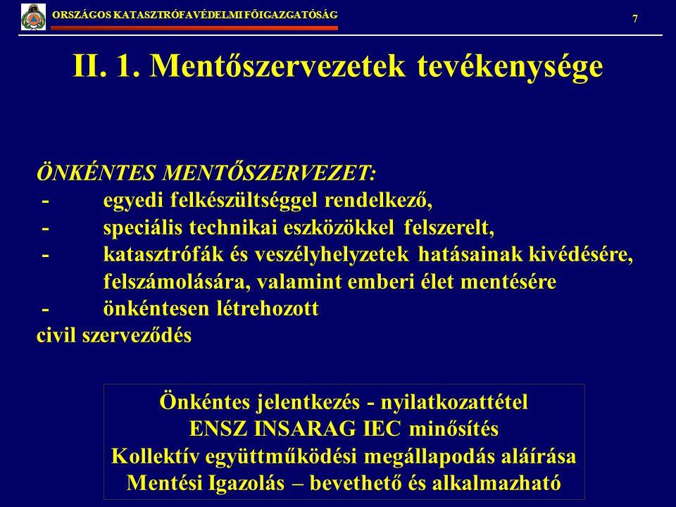 7 ORSZÁGOS KATASZTRÓFAVÉDELMI FŐIGAZGATÓSÁG II. 1. Mentőszervezetek tevékenysége Önkéntes jelentkezés - nyilatkozattétel ENSZ INSARAG IEC minősítés Ko