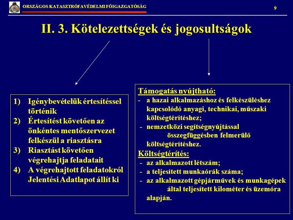 II. 3. Kötelezettségek és jogosultságok 9 ORSZÁGOS KATASZTRÓFAVÉDELMI FŐIGAZGATÓSÁG 1)Igénybevételük értesítéssel történik 2)Értesítést követően az ön