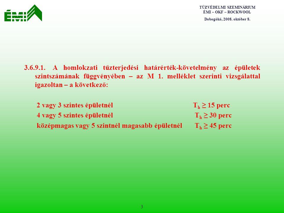 TŰZVÉDELMI SZEMINÁRIUM ÉMI – OKF – ROCKWOOL Dobogókő, 2008. október 8. 3 3.6.9.1.A homlokzati tűzterjedési határérték-követelmény az épületek szintszá