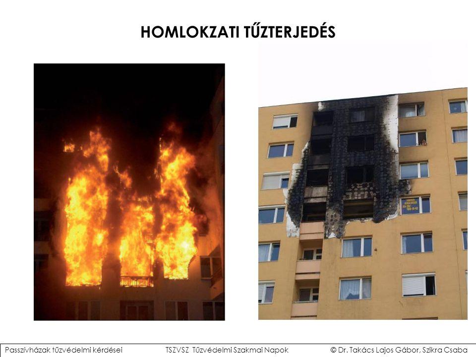 HOMLOKZATI TŰZTERJEDÉS Passzívházak tűzvédelmi kérdései TSZVSZ Tűzvédelmi Szakmai Napok © Dr.