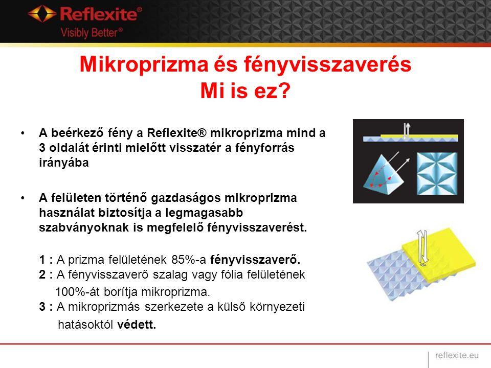 Mikroprizma és fényvisszaverés Mi is ez? A beérkező fény a Reflexite® mikroprizma mind a 3 oldalát érinti mielőtt visszatér a fényforrás irányába A fe