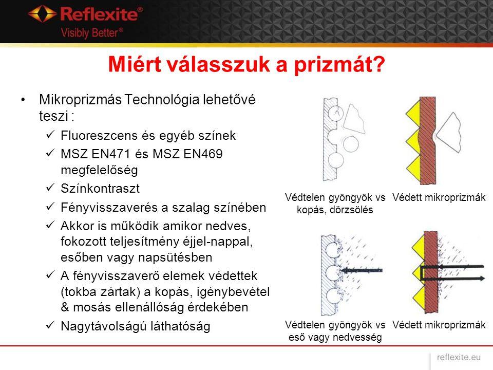 Miért válasszuk a prizmát? Mikroprizmás Technológia lehetővé teszi : Fluoreszcens és egyéb színek MSZ EN471 és MSZ EN469 megfelelőség Színkontraszt Fé