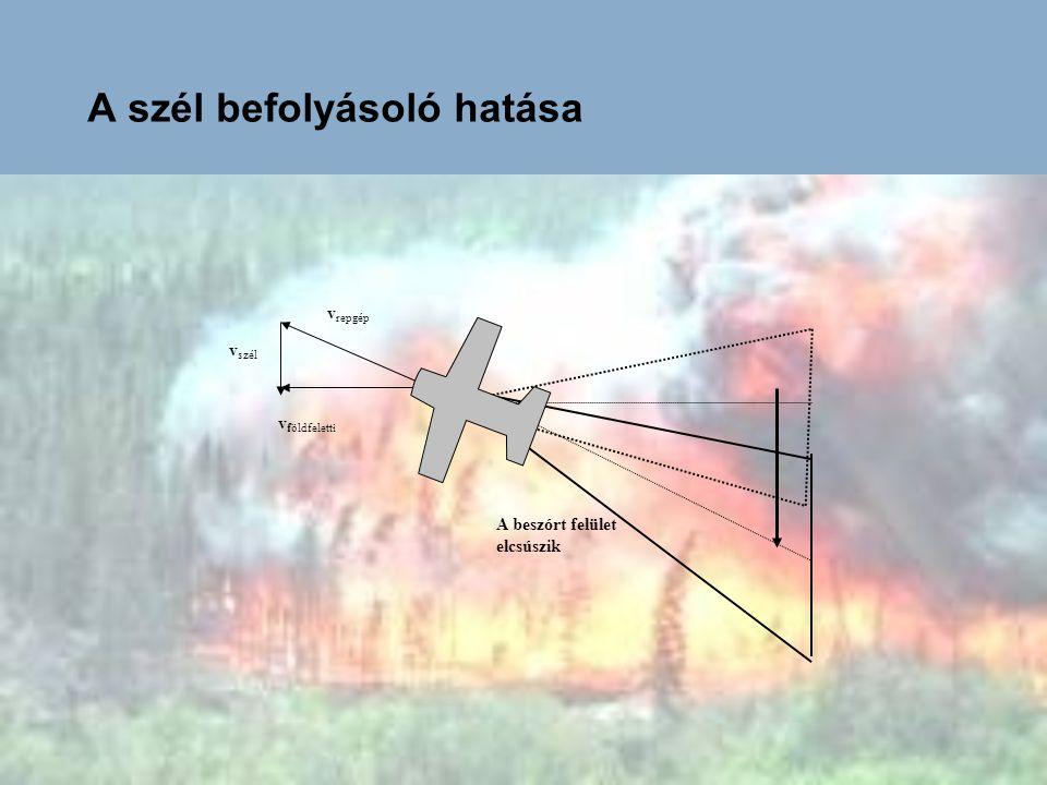 v szél v repgép v földfeletti A beszórt felület elcsúszik A szél befolyásoló hatása