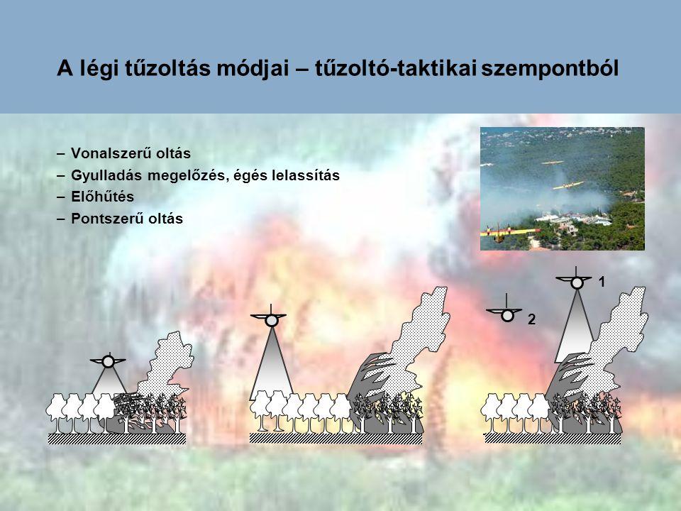 A légi tűzoltás módjai – tűzoltó-taktikai szempontból –Vonalszerű oltás –Gyulladás megelőzés, égés lelassítás –Előhűtés –Pontszerű oltás 1 2