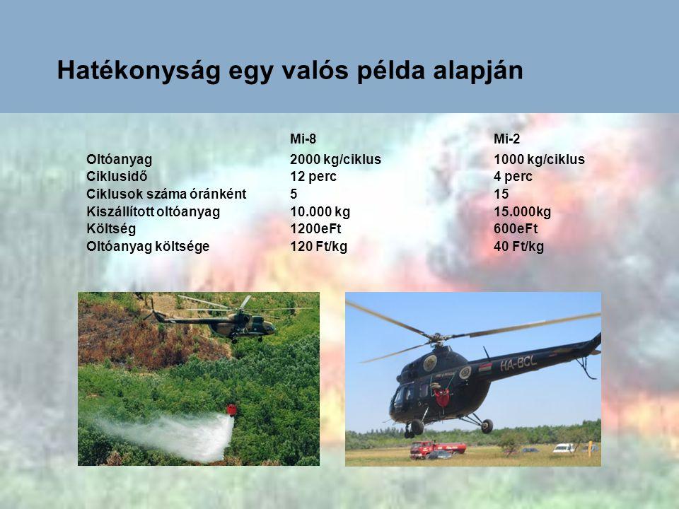 Mi-8Mi-2 Oltóanyag2000 kg/ciklus1000 kg/ciklus Ciklusidő12 perc4 perc Ciklusok száma óránként515 Kiszállított oltóanyag10.000 kg15.000kg Költség1200eF