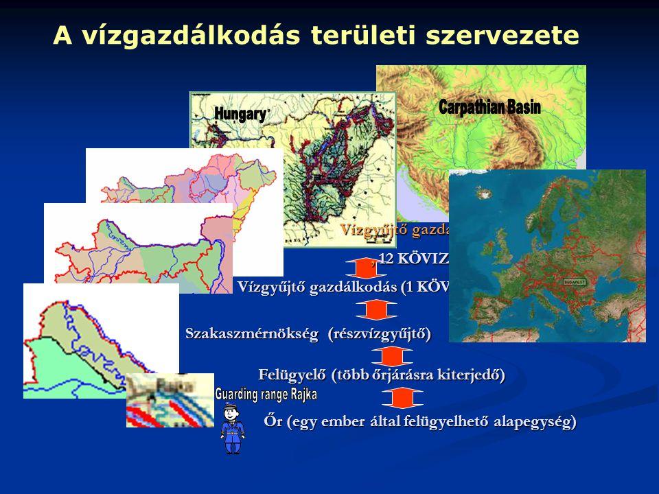 A vízgazdálkodás területi szervezete Őr (egy ember által felügyelhető alapegység) Felügyelő (több őrjárásra kiterjedő) Szakaszmérnökség (részvízgyűjtő