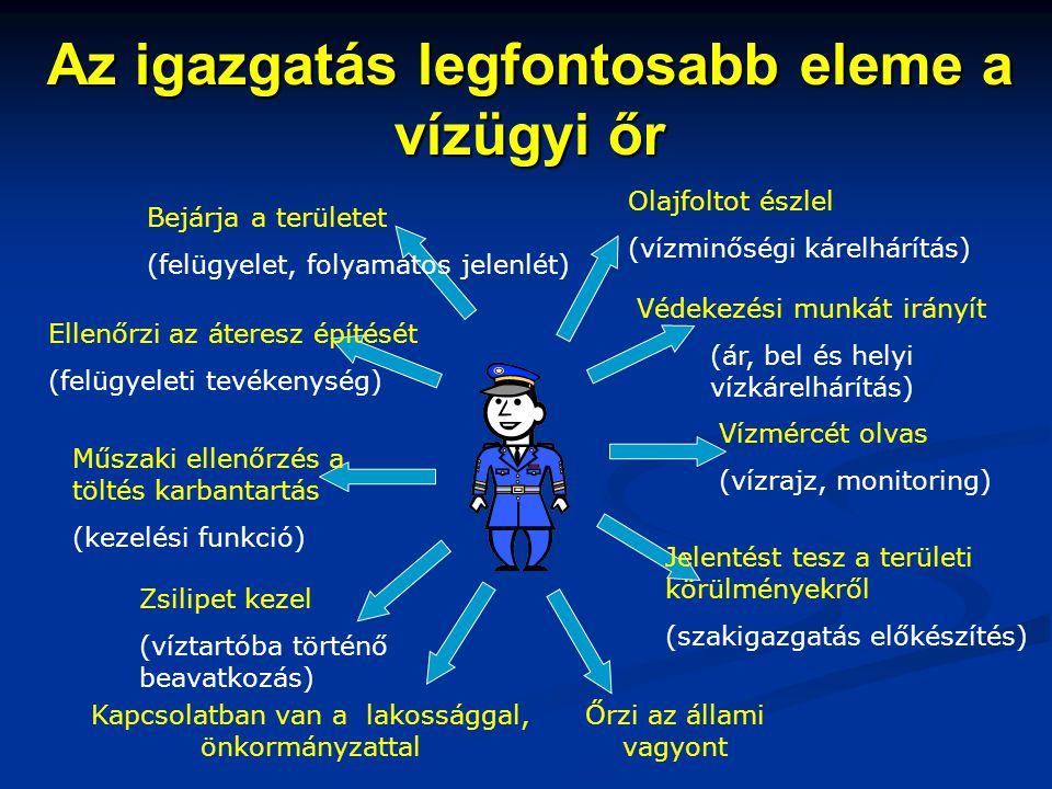 Az igazgatás legfontosabb eleme a vízügyi őr Zsilipet kezel (víztartóba történő beavatkozás) Vízmércét olvas (vízrajz, monitoring) Védekezési munkát i