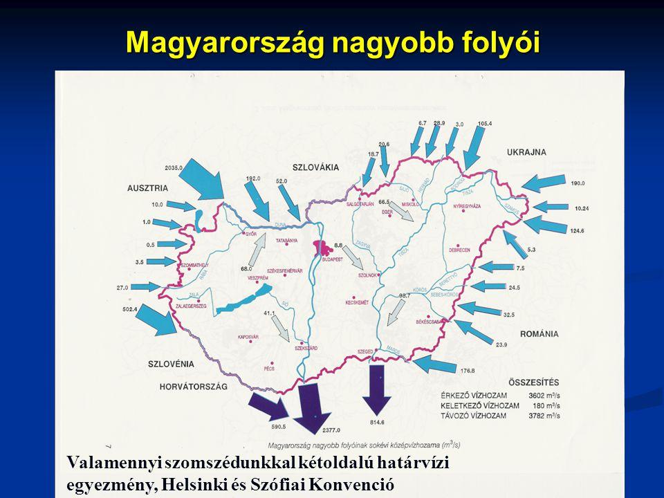 Magyarország nagyobb folyói Valamennyi szomszédunkkal kétoldalú határvízi egyezmény, Helsinki és Szófiai Konvenció