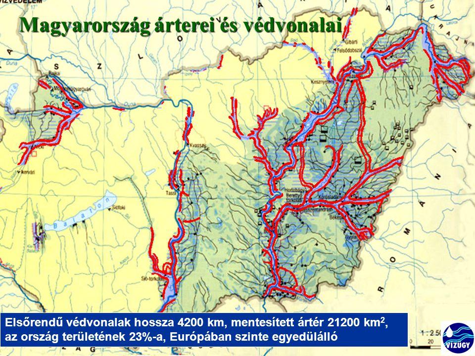 Magyarország árterei és védvonalai Elsőrendű védvonalak hossza 4200 km, mentesített ártér 21200 km 2, az ország területének 23%-a, Európában szinte eg