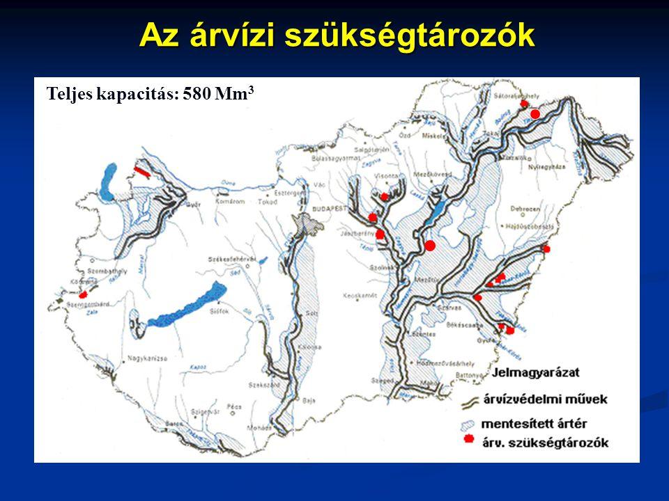 Az árvízi szükségtározók Teljes kapacitás: 580 Mm 3