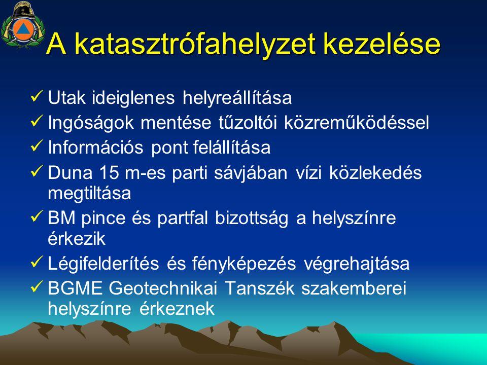 A katasztrófahelyzet kezelése Utak ideiglenes helyreállítása Ingóságok mentése tűzoltói közreműködéssel Információs pont felállítása Duna 15 m-es part