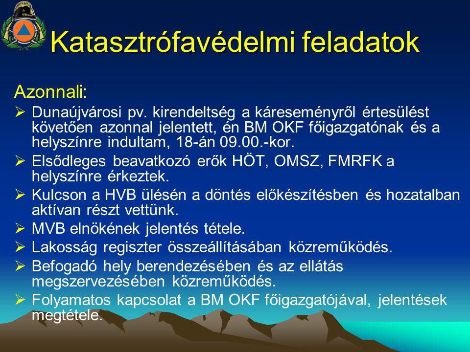Katasztrófavédelmi feladatok Azonnali:  Dunaújvárosi pv. kirendeltség a káreseményről értesülést követően azonnal jelentett, én BM OKF főigazgatónak