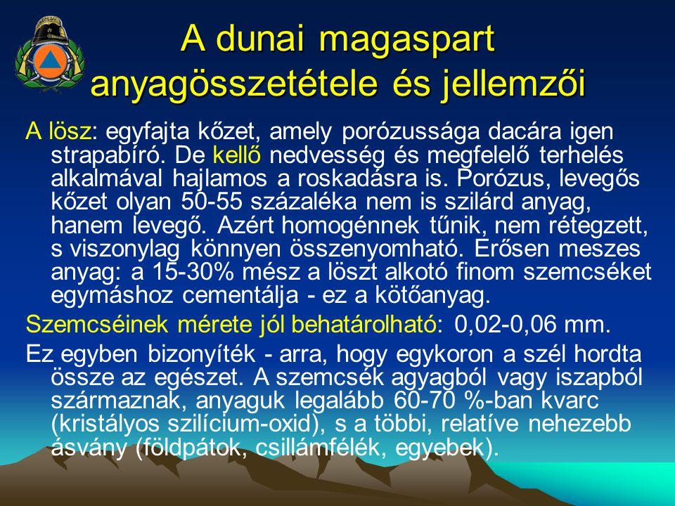A dunai magaspart anyagösszetétele és jellemzői A lösz: egyfajta kőzet, amely porózussága dacára igen strapabíró. De kellő nedvesség és megfelelő terh