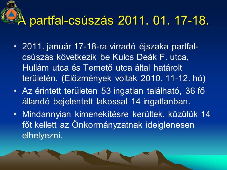 A partfal-csúszás 2011. 01. 17-18. 2011. január 17-18-ra virradó éjszaka partfal- csúszás következik be Kulcs Deák F. utca, Hullám utca és Temető utca