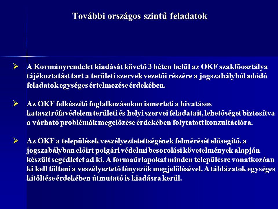 További országos szintű feladatok  A Kormányrendelet kiadását követő 3 héten belül az OKF szakfőosztálya tájékoztatást tart a területi szervek vezető