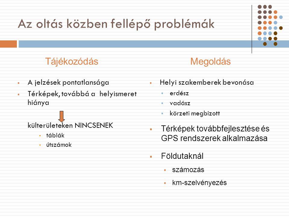 Az oltás közben fellépő problémák  A jelzések pontatlansága  Térképek, továbbá a helyismeret hiánya külterületeken NINCSENEK táblák útszámok  Helyi szakemberek bevonása  erdész  vadász  körzeti megbízott TájékozódásMegoldás  Térképek továbbfejlesztése és GPS rendszerek alkalmazása  Földutaknál  számozás  km-szelvényezés