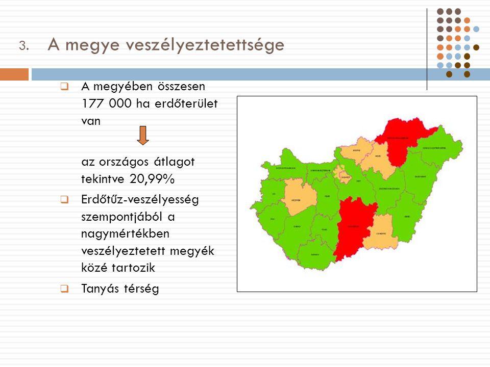 3. A megye veszélyeztetettsége  A megyében összesen 177 000 ha erdőterület van az országos átlagot tekintve 20,99%  Erdőtűz-veszélyesség szempontjáb