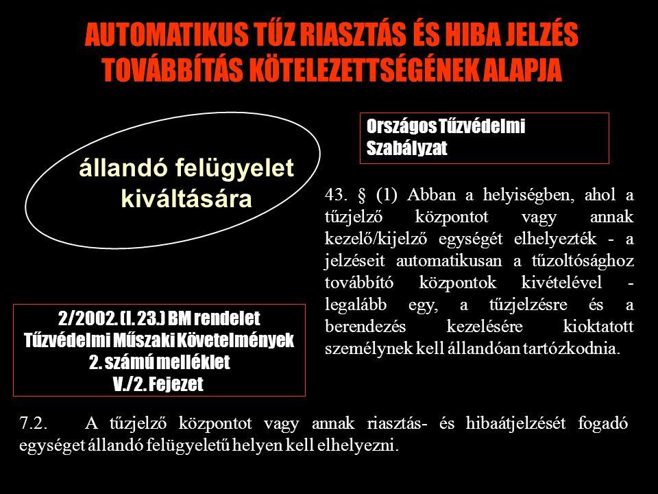 AUTOMATIKUS TŰZ RIASZTÁS ÉS HIBA JELZÉS TOVÁBBÍTÁS KÖTELEZETTSÉGÉNEK ALAPJA állandó felügyelet kiváltására 43.