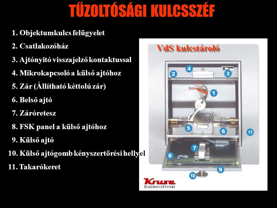 TŰZOLTÓSÁGI KULCSSZÉF VdS kulcstároló 1. Objektumkulcs felügyelet 2. Csatlakozóház 3. Ajtónyitó visszajelző kontaktussal 4. Mikrokapcsoló a külső ajtó
