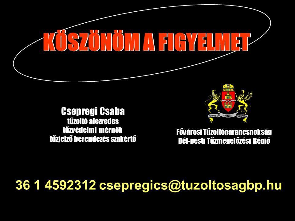 KÖSZÖNÖM A FIGYELMET Csepregi Csaba tűzoltó alezredes tűzvédelmi mérnök tűzjelző berendezés szakértő Fővárosi Tűzoltóparancsnokság Dél-pesti Tűzmegelőzési Régió 36 1 4592312 csepregics@tuzoltosagbp.hu