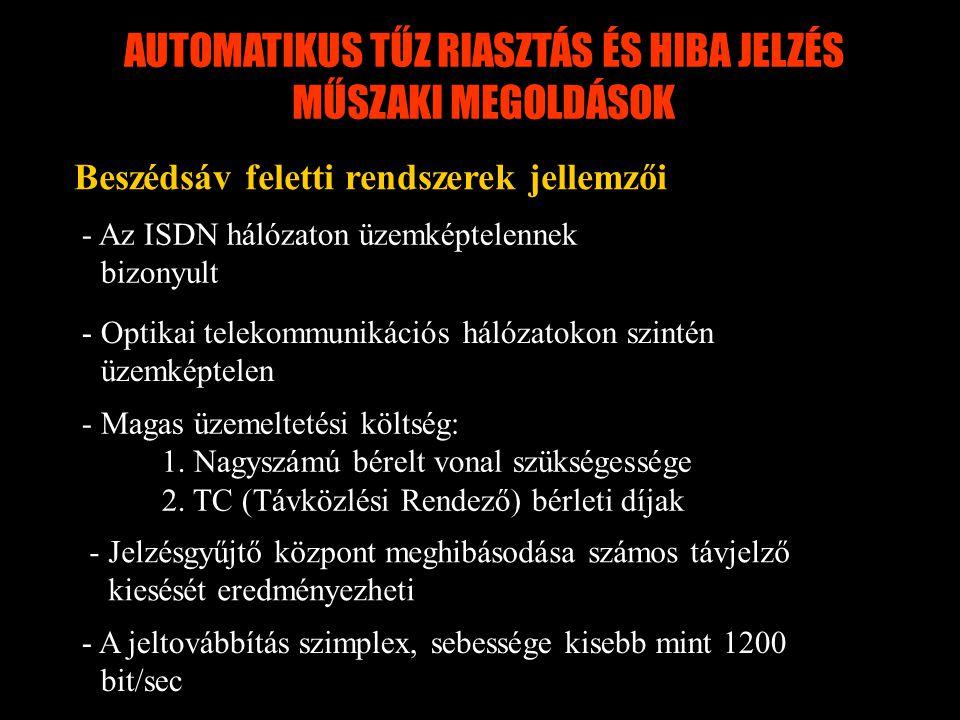 Beszédsáv feletti rendszerek jellemzői - Az ISDN hálózaton üzemképtelennek bizonyult - Optikai telekommunikációs hálózatokon szintén üzemképtelen - Magas üzemeltetési költség: 1.