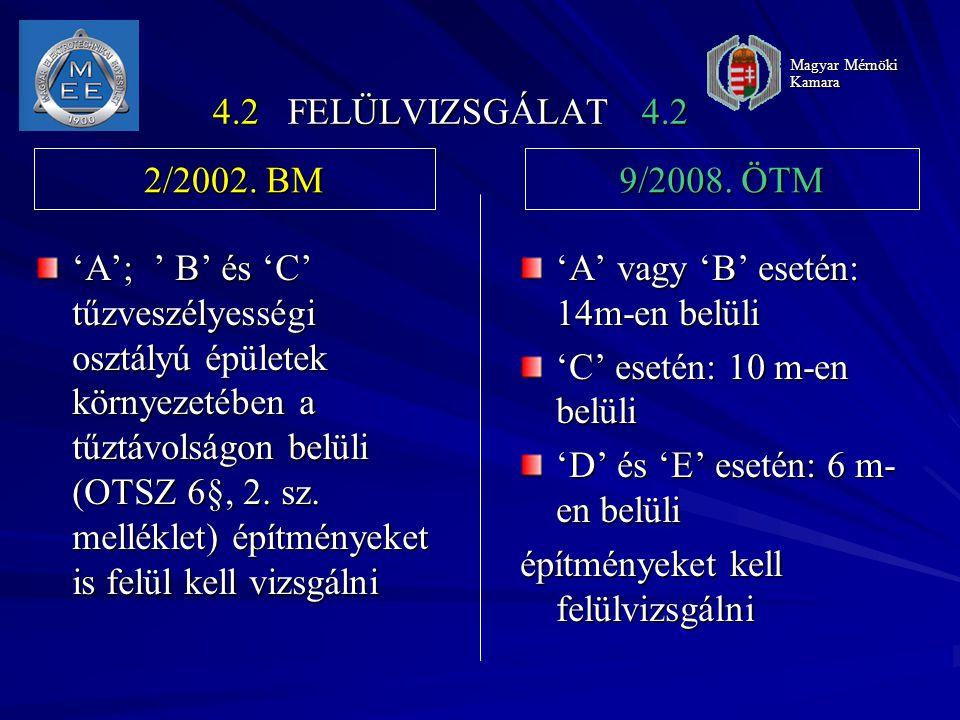4.2 FELÜLVIZSGÁLAT 4.2 'A'; ' B' és 'C' tűzveszélyességi osztályú épületek környezetében a tűztávolságon belüli (OTSZ 6§, 2.