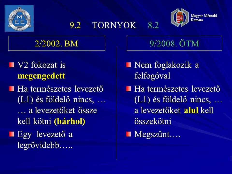 9.2 TORNYOK 8.2 V2 fokozat is megengedett Ha természetes levezető (L1) és földelő nincs, … … a levezetőket össze kell kötni (bárhol) Egy levezető a legrövidebb…..