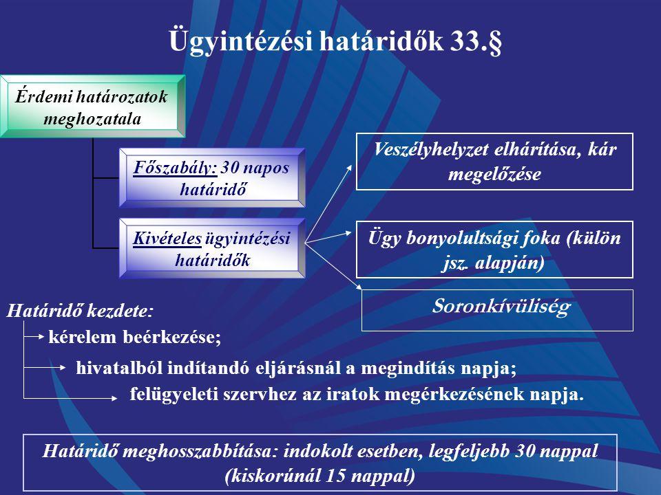 Az eljárás felfüggesztése 32.§ 1. Kötelező felfüggesztés 2. Felfüggesztés mérlegelés alapján Kapcsolódó kérdés előzetes elbírálása amelyben: -az eljár