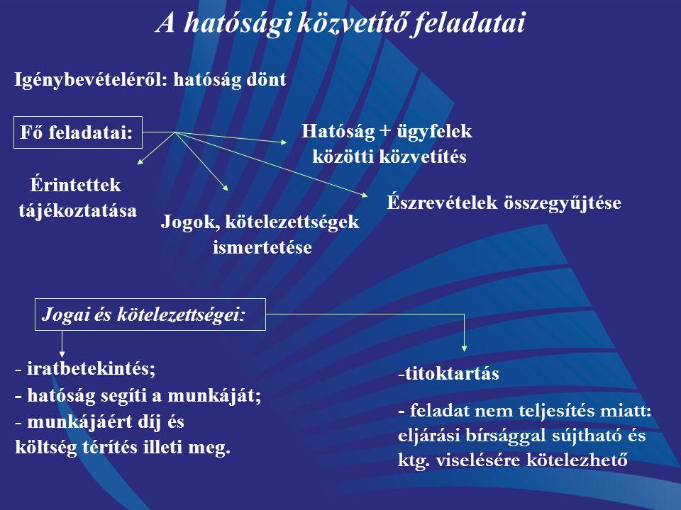 Ügygondnoki képviselet Alkalmazása: Alkalmazása: ha a természetes személy ügyfél ismeretlen helyen tartózkodik, vagy nem tud ügyében eljárni és nincs