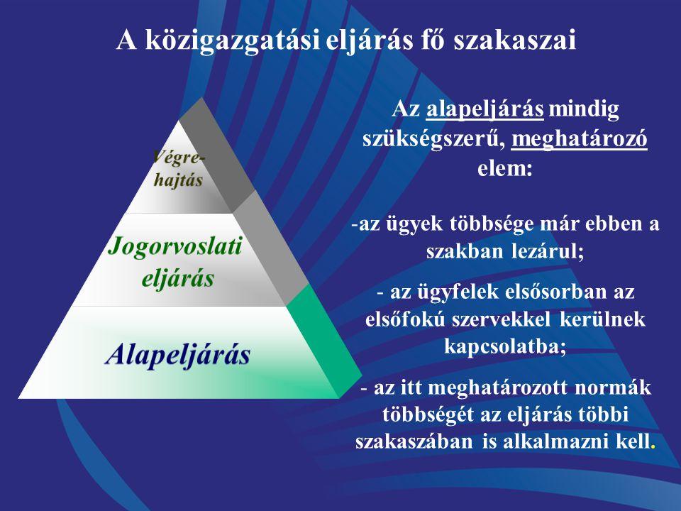 A közigazgatási hatósági eljárás