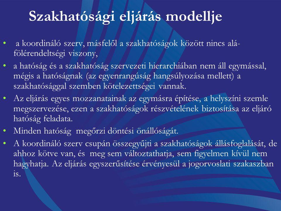 Szakhatósági eljárás modellje Jogszabály a gyakrabban előforduló engedélyezési fajták mindegyikére kielöl az érintett hatóságok közül egy koordináló s