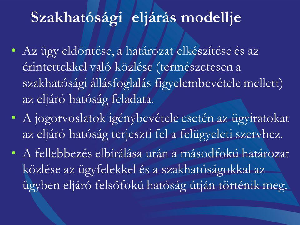 Szakhatósági eljárás modellje A koordináló szervnek annyi eljárási többletjoga (vagy inkább -kötelezettsége) van, hogy –szervezi az engedélyező szerve