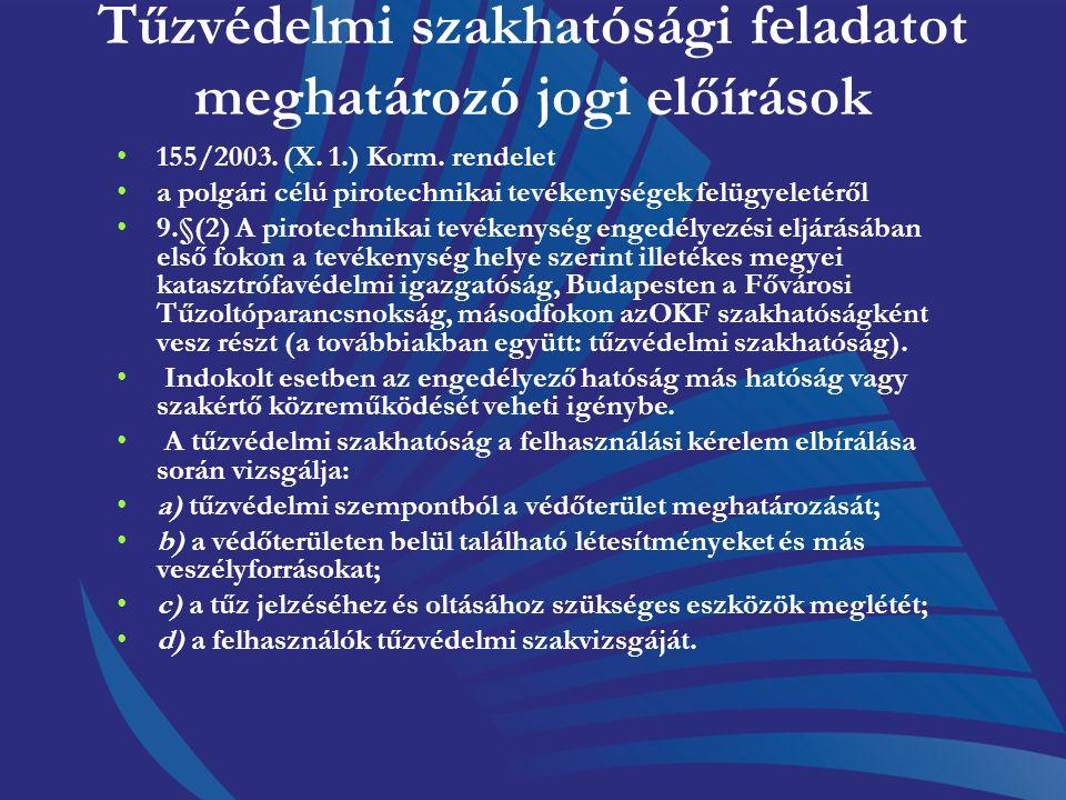 Tűzvédelmi szakhatósági feladatot meghatározó jogi előírások 173/ 2003( X.28) Korm. r. a nem üzleti célú közösségi, szabadidős szálláshely- szolgáltat