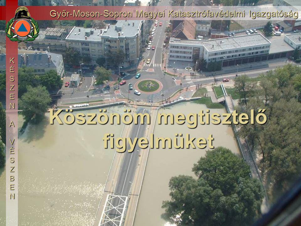 Győr-Moson-Sopron Megyei Katasztrófavédelmi Igazgatóság KÉSZEN AVÉSZBEN Köszönöm megtisztelő figyelmüket Győr-Moson-Sopron Megyei Katasztrófavédelmi Igazgatóság KÉSZEN AVÉSZBEN