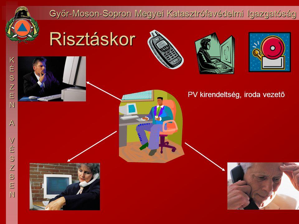 Győr-Moson-Sopron Megyei Katasztrófavédelmi Igazgatóság KÉSZEN AVÉSZBEN Érintett település Polgármester