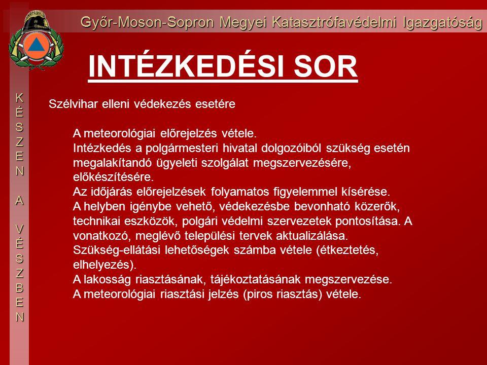 Győr-Moson-Sopron Megyei Katasztrófavédelmi Igazgatóság KÉSZEN AVÉSZBEN INTÉZKEDÉSI SOR Szélvihar elleni védekezés esetére A meteorológiai előrejelzés vétele.